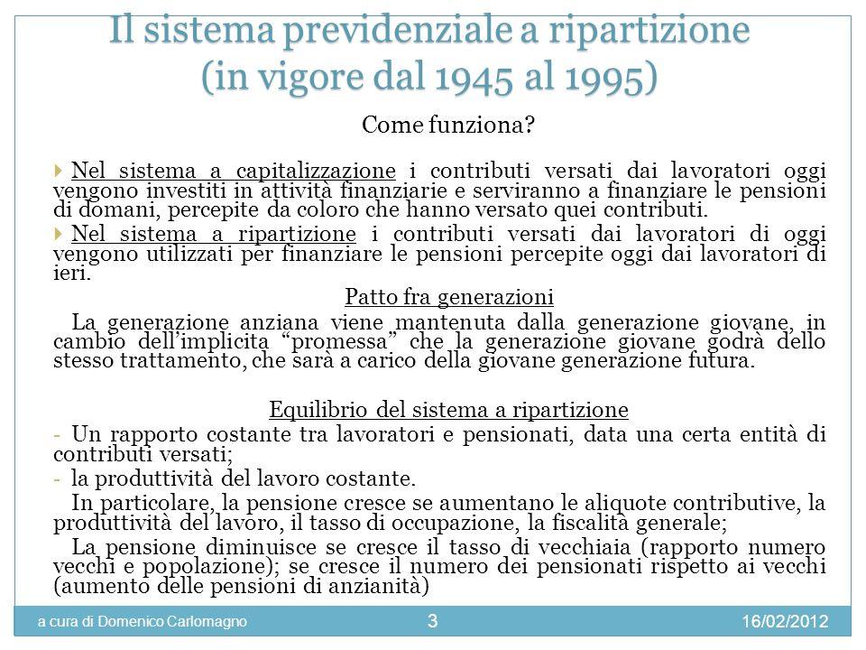 Il sistema previdenziale a ripartizione (in vigore dal 1945 al 1995)