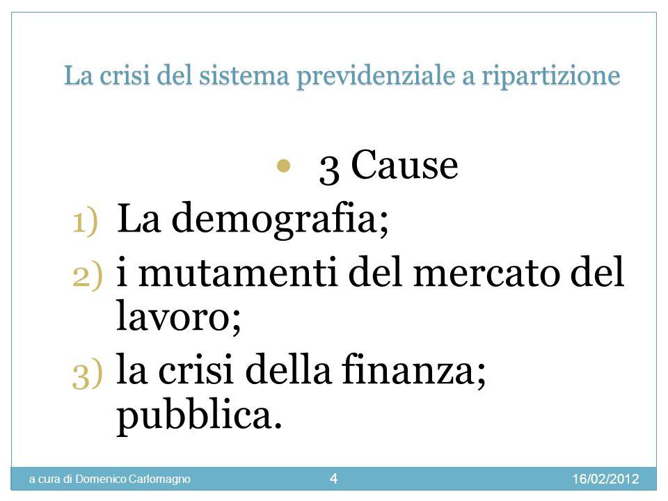 La crisi del sistema previdenziale a ripartizione