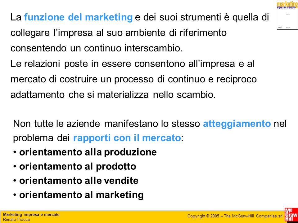 La funzione del marketing e dei suoi strumenti è quella di collegare l'impresa al suo ambiente di riferimento consentendo un continuo interscambio.