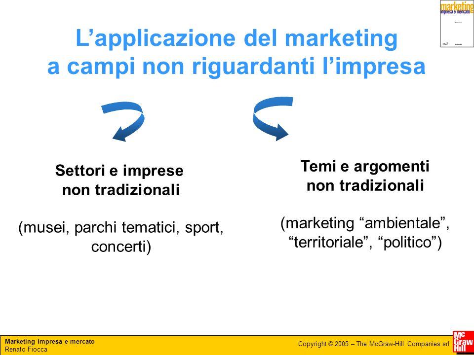 L'applicazione del marketing a campi non riguardanti l'impresa