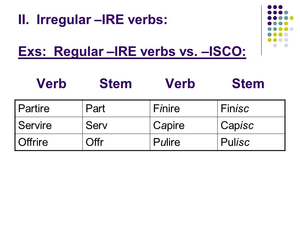 II. Irregular –IRE verbs: Exs: Regular –IRE verbs vs