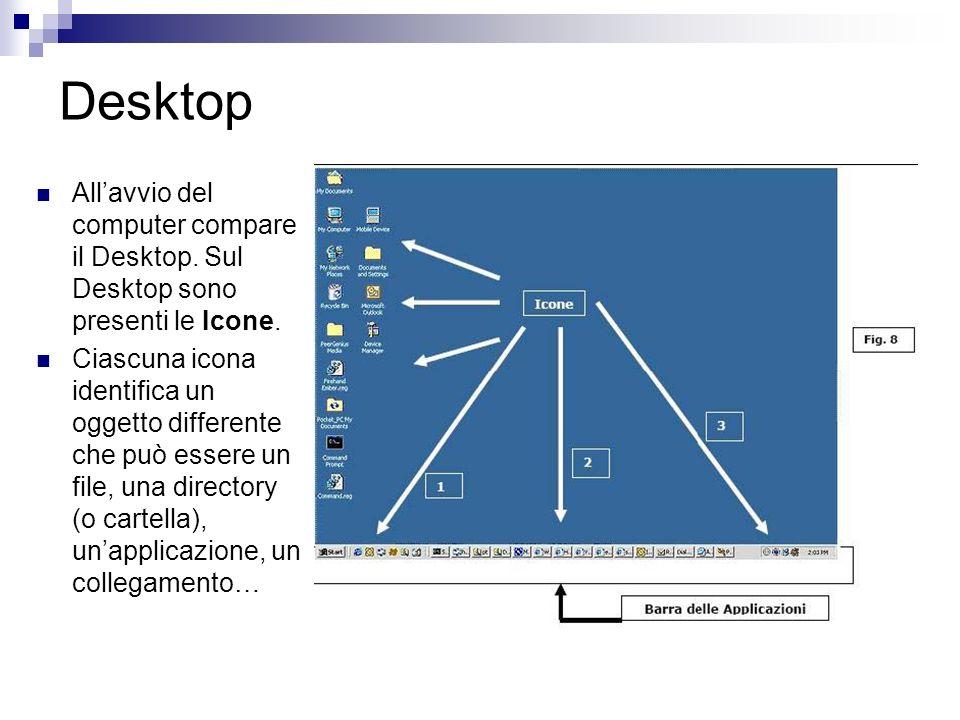 Desktop All'avvio del computer compare il Desktop. Sul Desktop sono presenti le Icone.