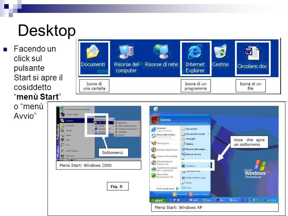 Desktop Facendo un click sul pulsante Start si apre il cosiddetto menù Start o menù Avvio
