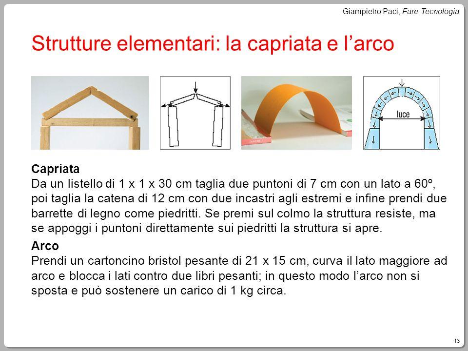Strutture elementari: la capriata e l'arco