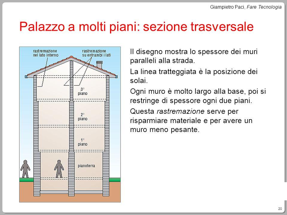 Palazzo a molti piani: sezione trasversale