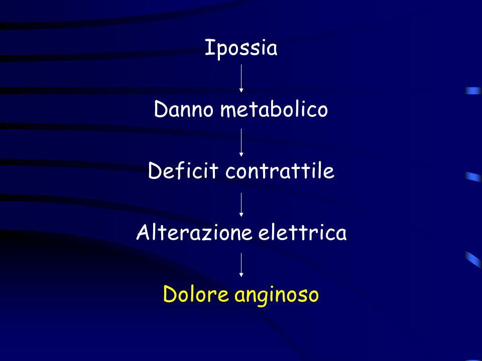 Alterazione elettrica