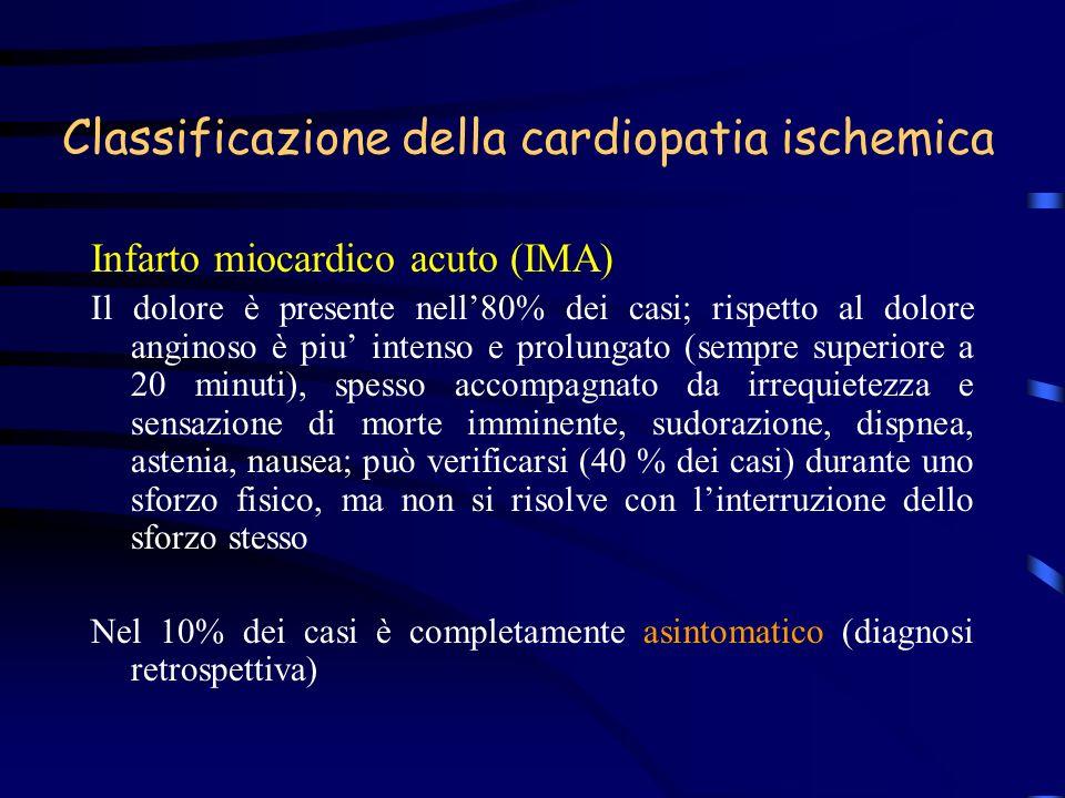 Classificazione della cardiopatia ischemica