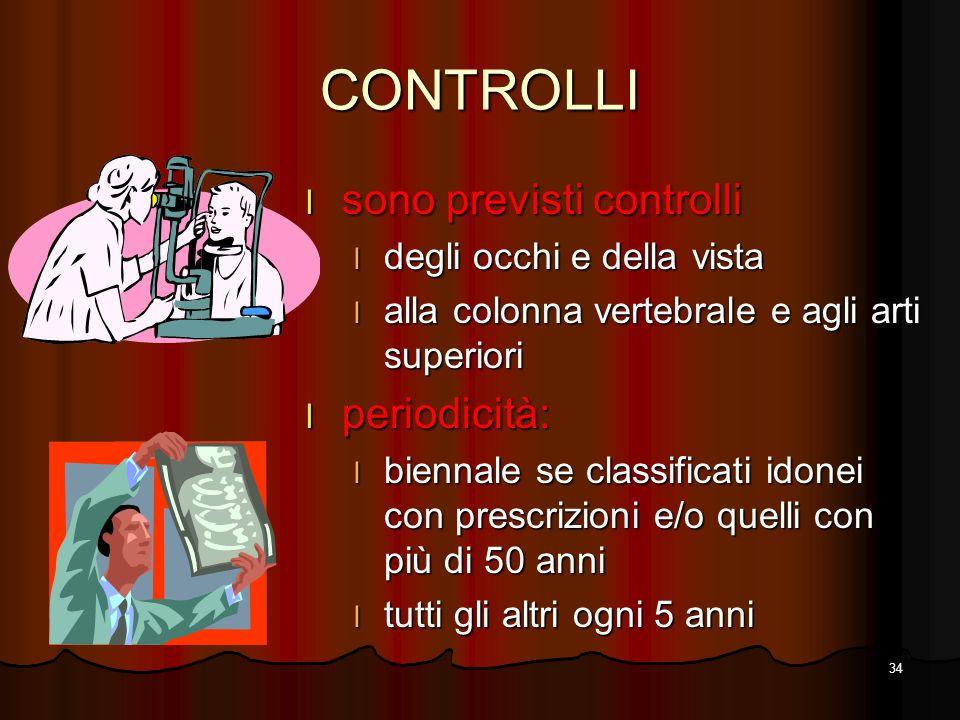 CONTROLLI sono previsti controlli periodicità:
