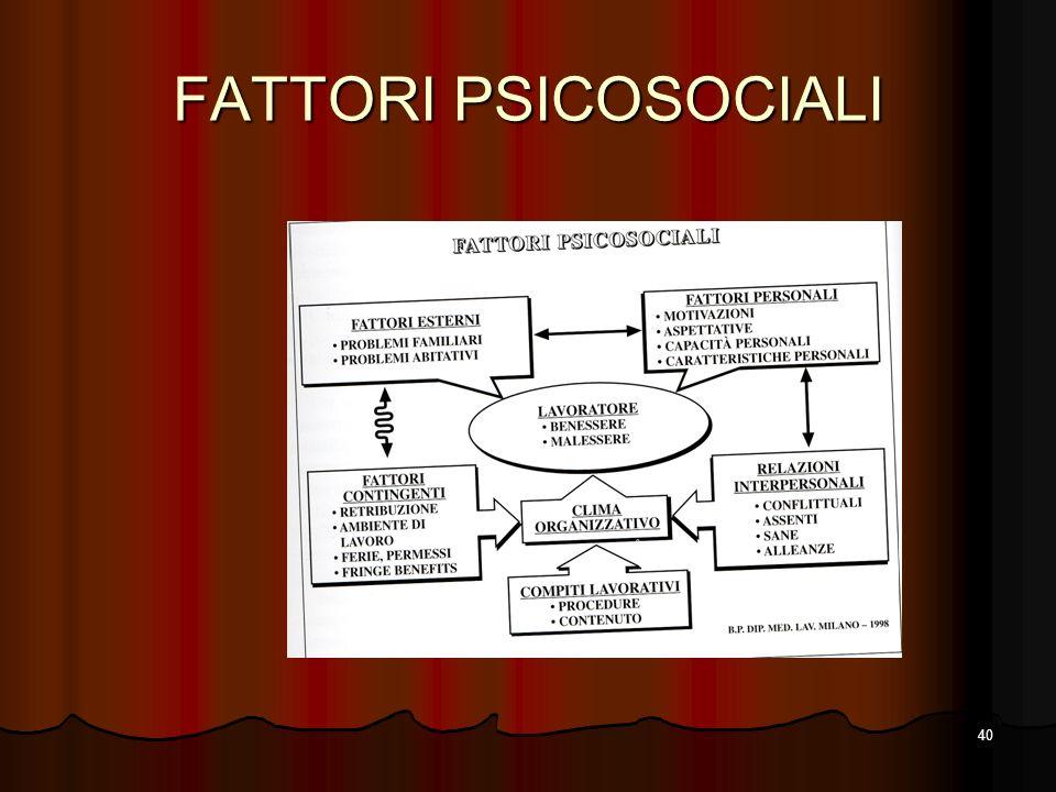 FATTORI PSICOSOCIALI