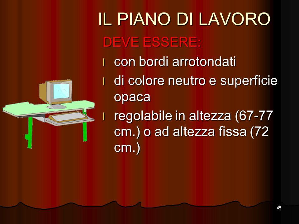 IL PIANO DI LAVORO DEVE ESSERE: con bordi arrotondati