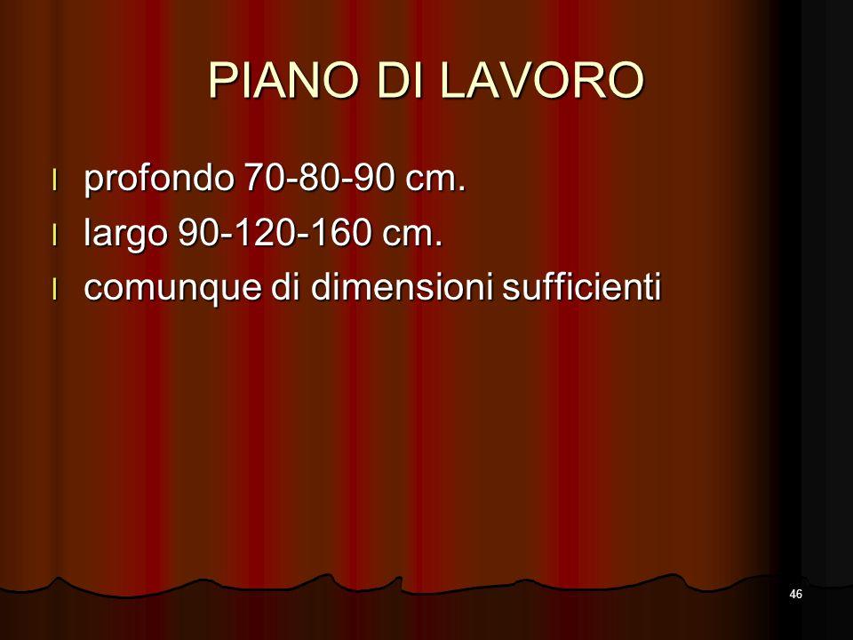 PIANO DI LAVORO profondo 70-80-90 cm. largo 90-120-160 cm.