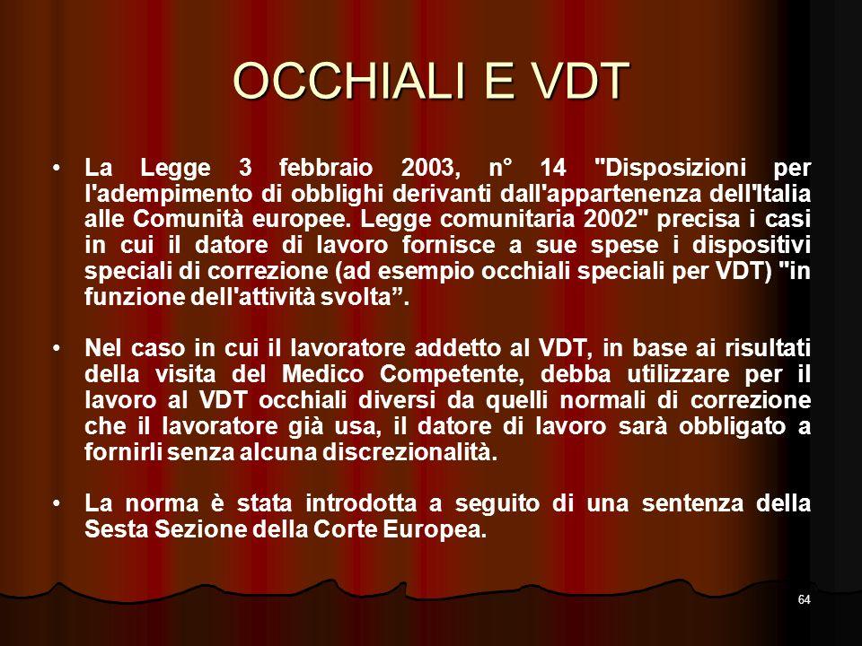 OCCHIALI E VDT
