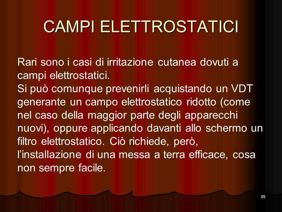 CAMPI ELETTROSTATICI Rari sono i casi di irritazione cutanea dovuti a campi elettrostatici.