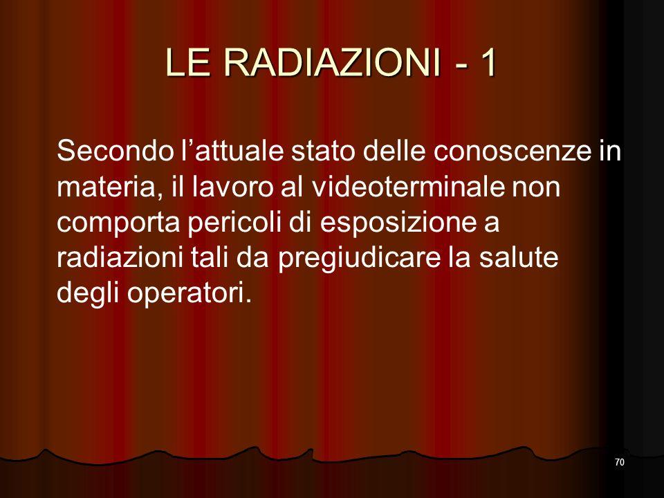 LE RADIAZIONI - 1