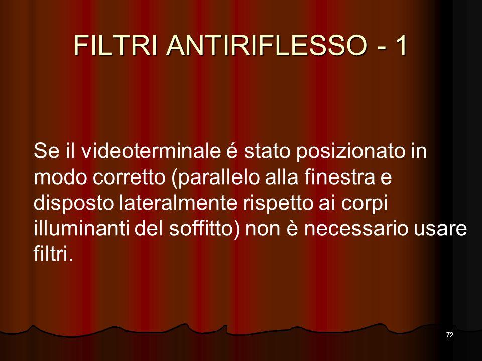 FILTRI ANTIRIFLESSO - 1