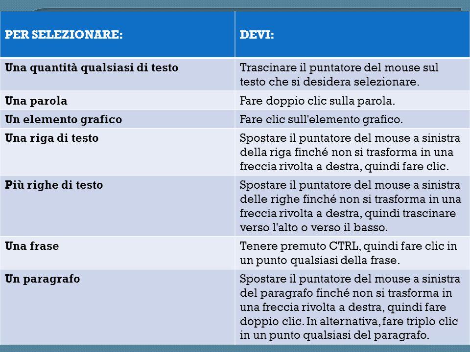 PER SELEZIONARE: DEVI: Una quantità qualsiasi di testo. Trascinare il puntatore del mouse sul testo che si desidera selezionare.
