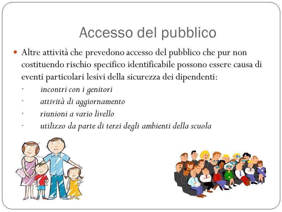 Accesso del pubblico