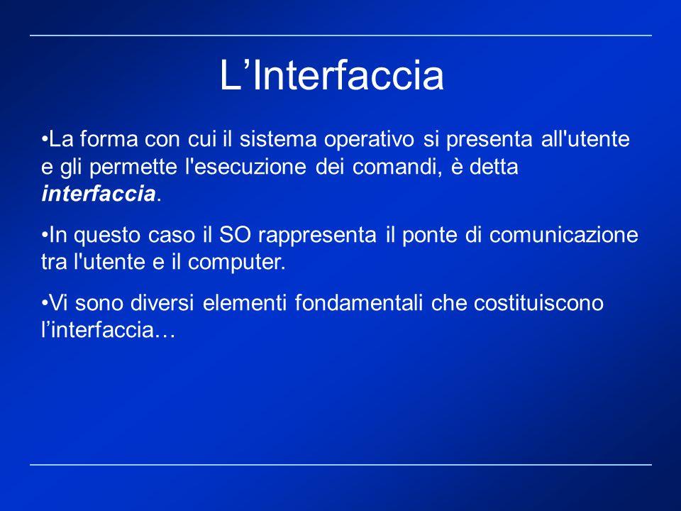 L'Interfaccia La forma con cui il sistema operativo si presenta all utente e gli permette l esecuzione dei comandi, è detta interfaccia.