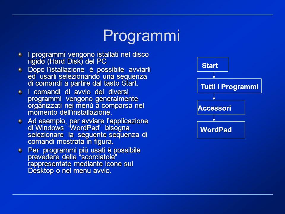 Programmi I programmi vengono istallati nel disco rigido (Hard Disk) del PC.