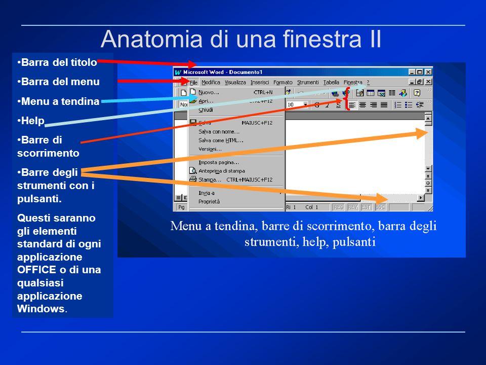 Anatomia di una finestra II