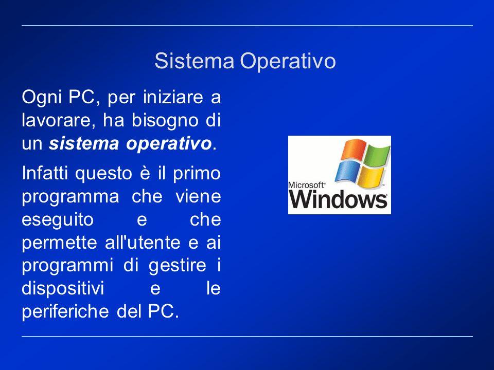 Sistema Operativo Ogni PC, per iniziare a lavorare, ha bisogno di un sistema operativo.