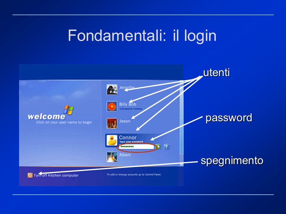 Fondamentali: il login