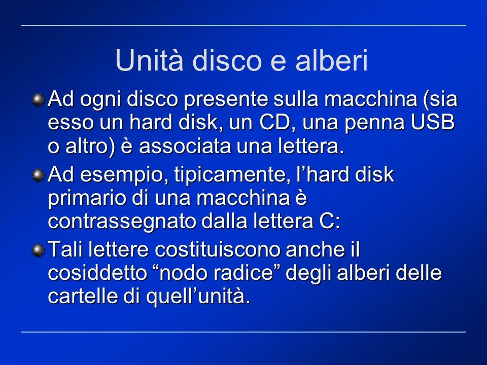 Unità disco e alberi Ad ogni disco presente sulla macchina (sia esso un hard disk, un CD, una penna USB o altro) è associata una lettera.