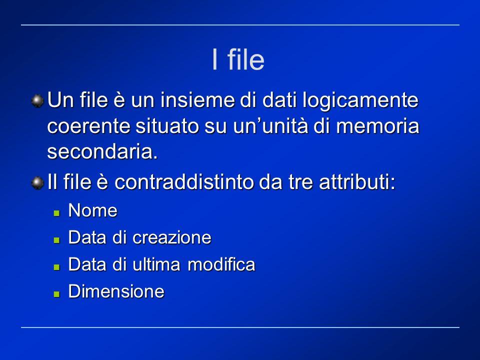 I file Un file è un insieme di dati logicamente coerente situato su un'unità di memoria secondaria.