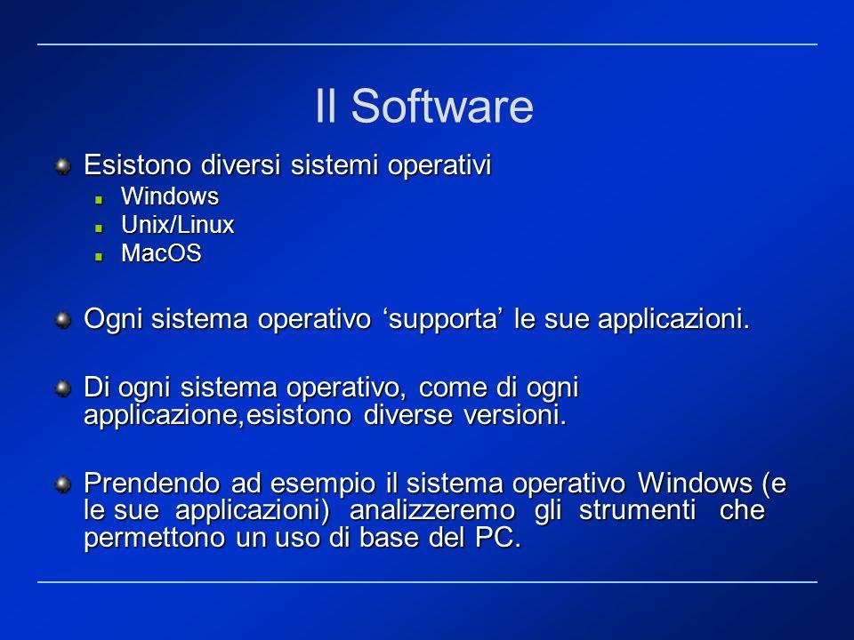 Il Software Esistono diversi sistemi operativi