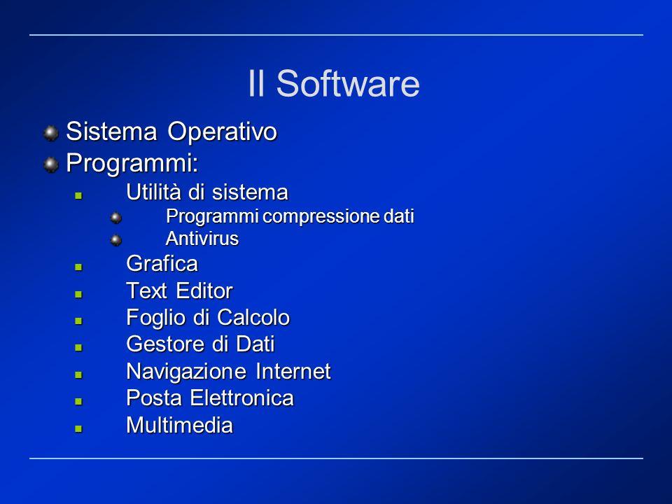 Il Software Sistema Operativo Programmi: Utilità di sistema Grafica