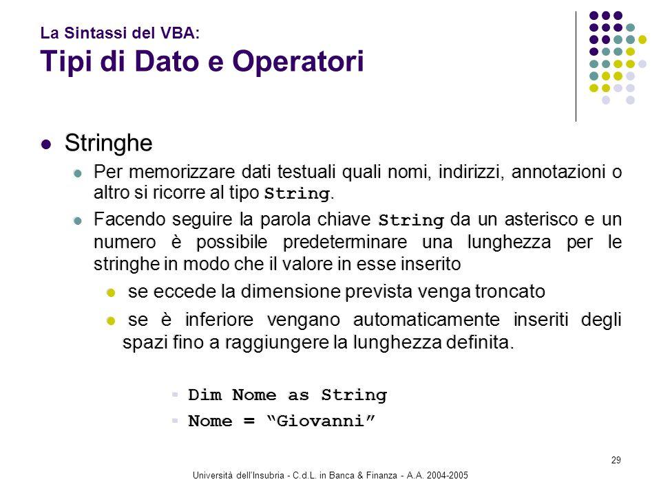 La Sintassi del VBA: Tipi di Dato e Operatori