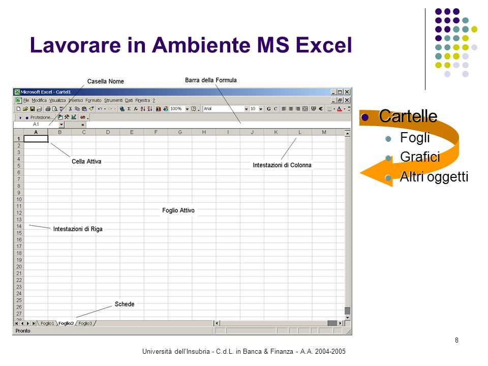 Lavorare in Ambiente MS Excel