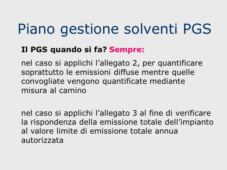 Piano gestione solventi PGS