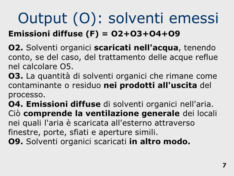 Output (O): solventi emessi