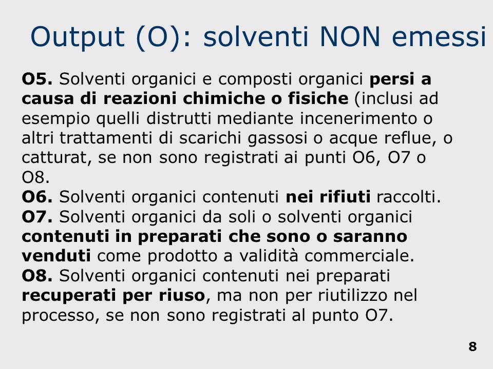 Output (O): solventi NON emessi