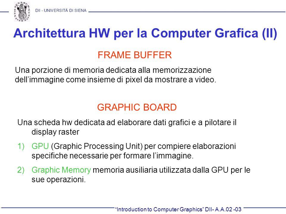 Architettura HW per la Computer Grafica (II)