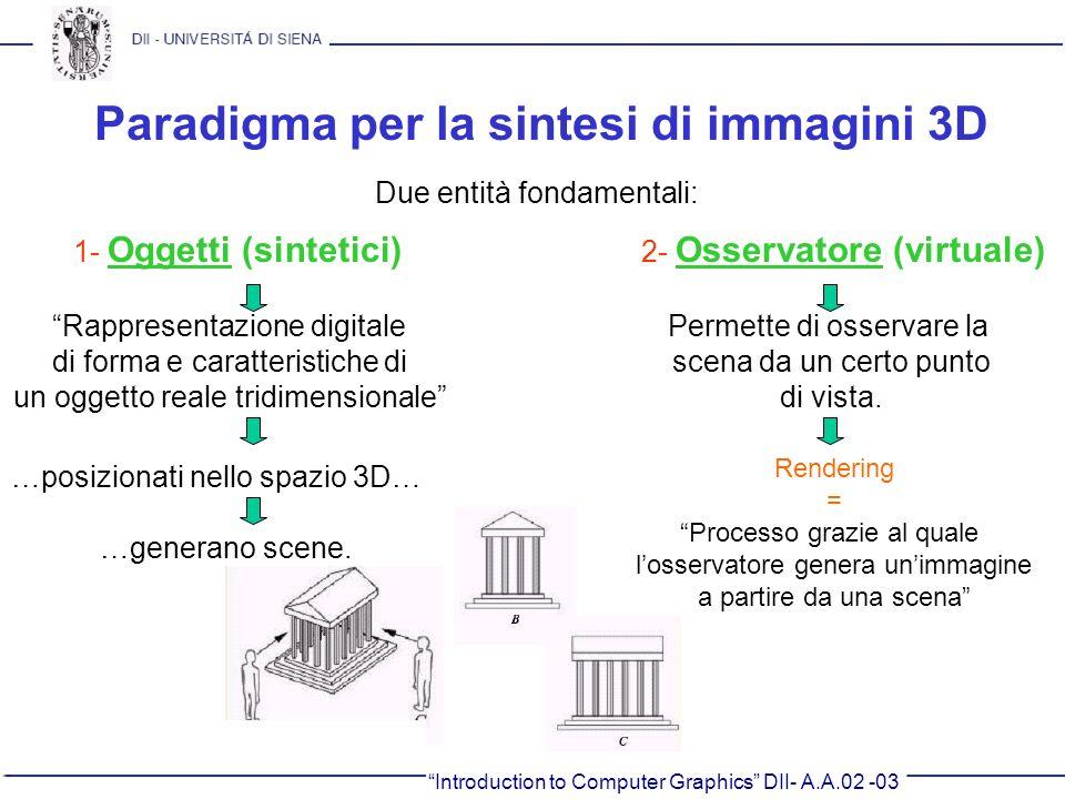 Paradigma per la sintesi di immagini 3D