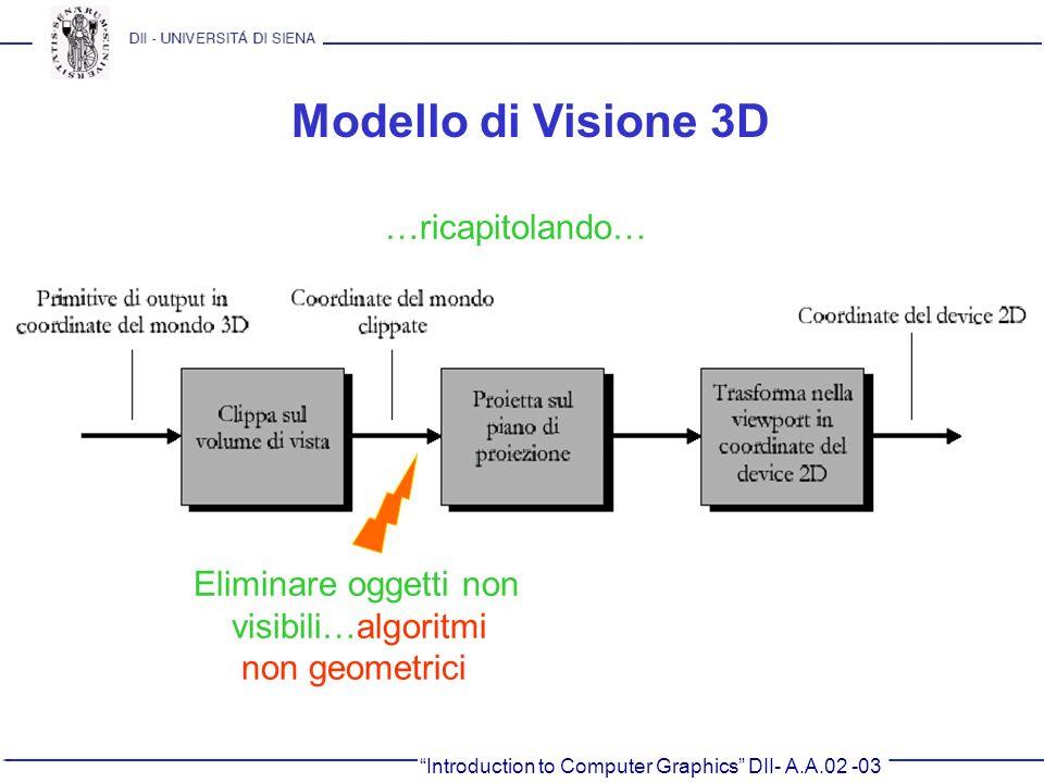 Modello di Visione 3D …ricapitolando… Eliminare oggetti non