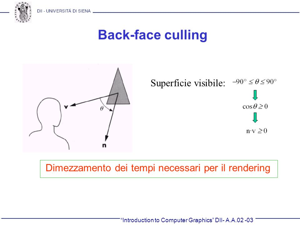Back-face culling Superficie visibile: