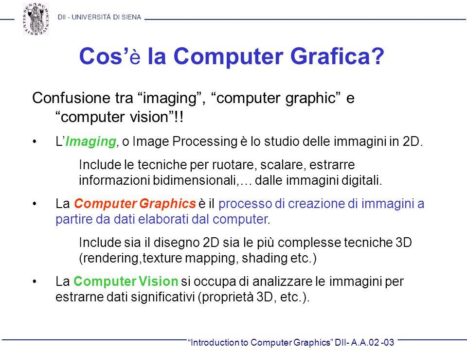 Cos'è la Computer Grafica