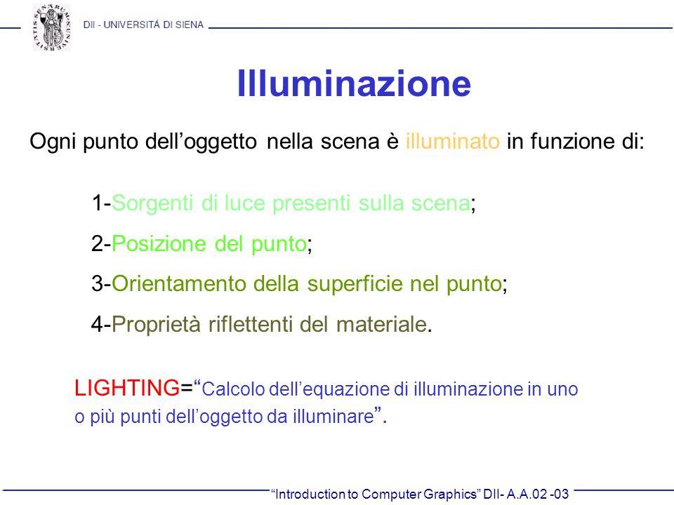 Illuminazione Ogni punto dell'oggetto nella scena è illuminato in funzione di: 1-Sorgenti di luce presenti sulla scena;