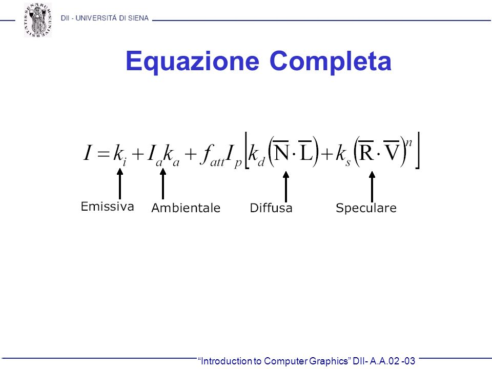 Equazione Completa Introduction to Computer Graphics DII- A.A.02 -03
