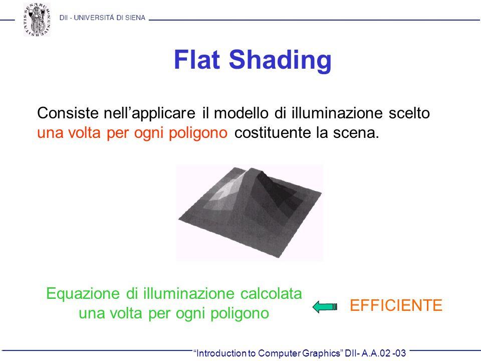 Flat Shading Consiste nell'applicare il modello di illuminazione scelto. una volta per ogni poligono costituente la scena.