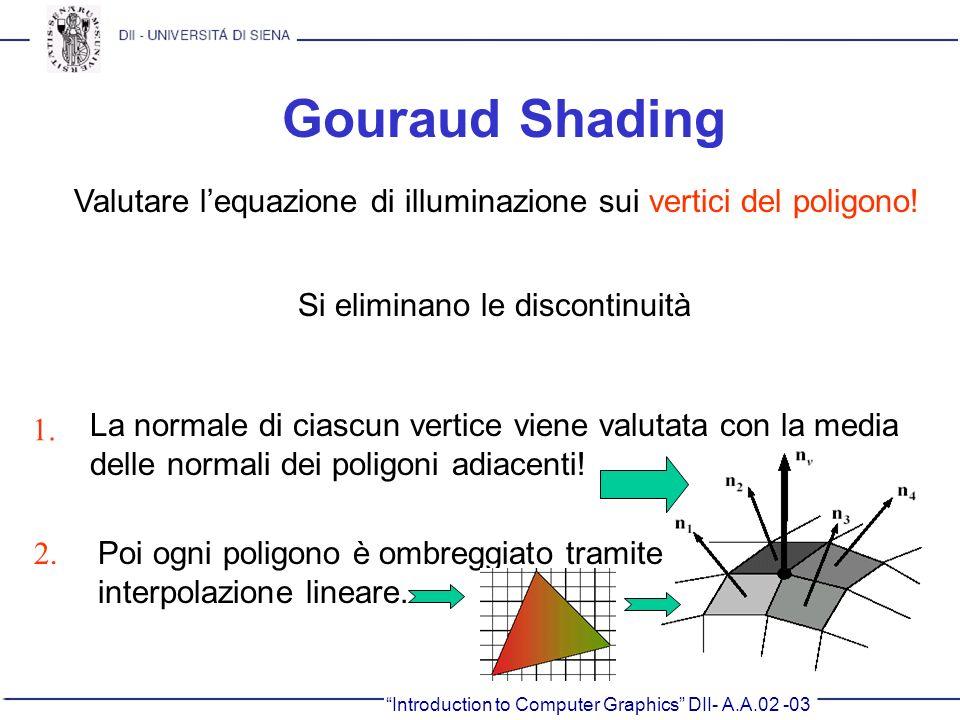 Gouraud Shading Valutare l'equazione di illuminazione sui vertici del poligono! Si eliminano le discontinuità.