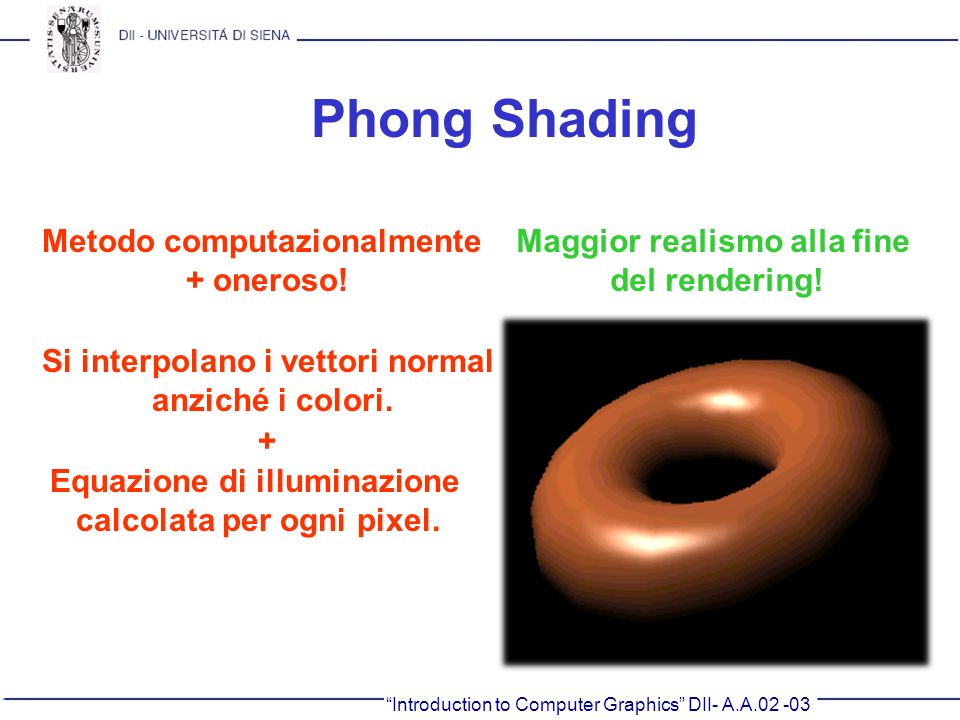 Phong Shading Metodo computazionalmente + oneroso!