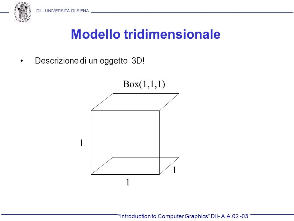 Modello tridimensionale