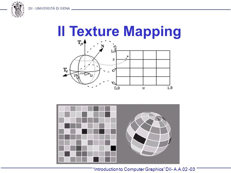 Il Texture Mapping Introduction to Computer Graphics DII- A.A.02 -03