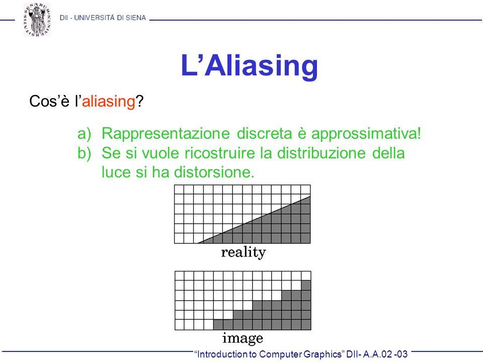 L'Aliasing Cos'è l'aliasing
