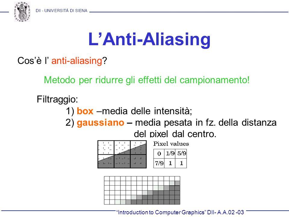 L'Anti-Aliasing Cos'è l' anti-aliasing