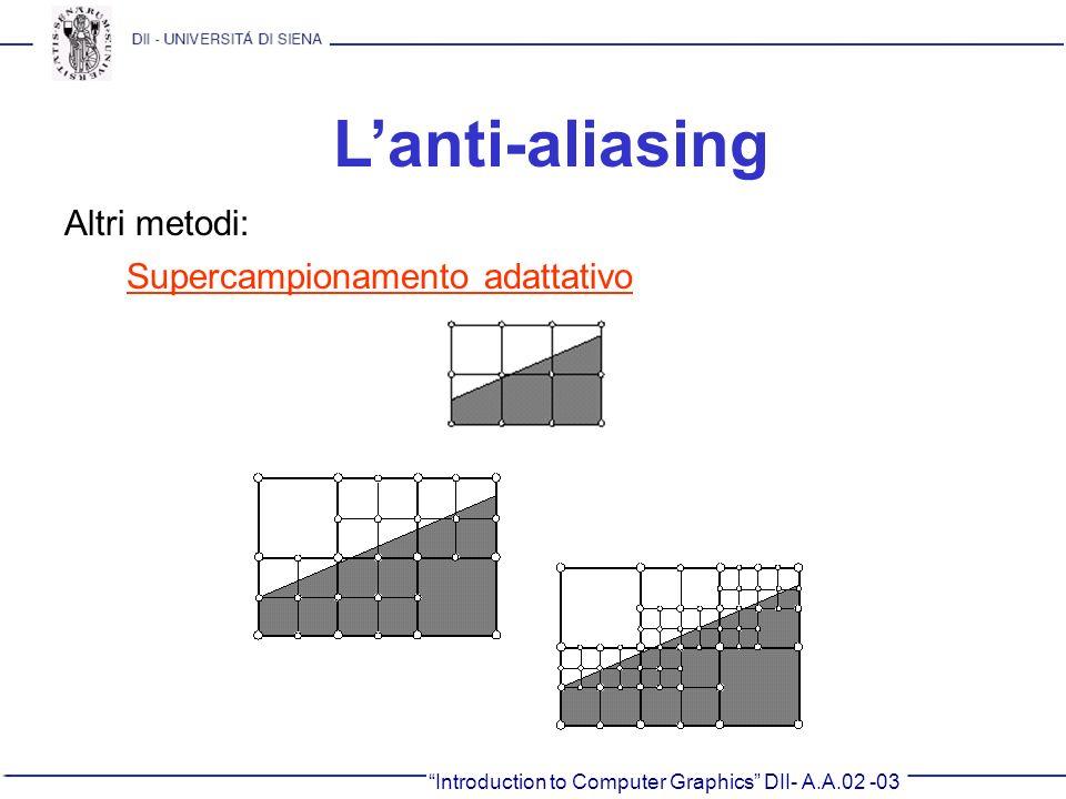 L'anti-aliasing Altri metodi: Supercampionamento adattativo